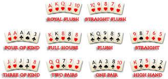 sususan kartu poker